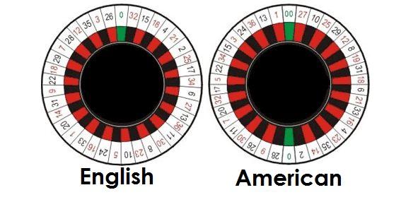 variante de la roulette